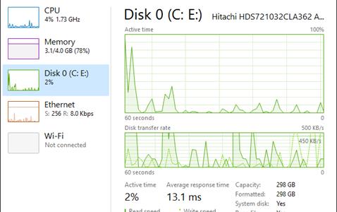 การดู Windows 10 ใช้ Disk usage เต็ม 100% หรือเกือบเต็ม 100%